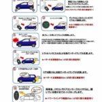 【DIY】配線加工なし!!30プリウス自動ミラー格納オートドアロック取り付け方法